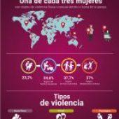 La educación es la base para prevenir la violencia de género